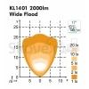 LED Worklight 42W, 12-24V, Wide flood - NORDICLIGHTS